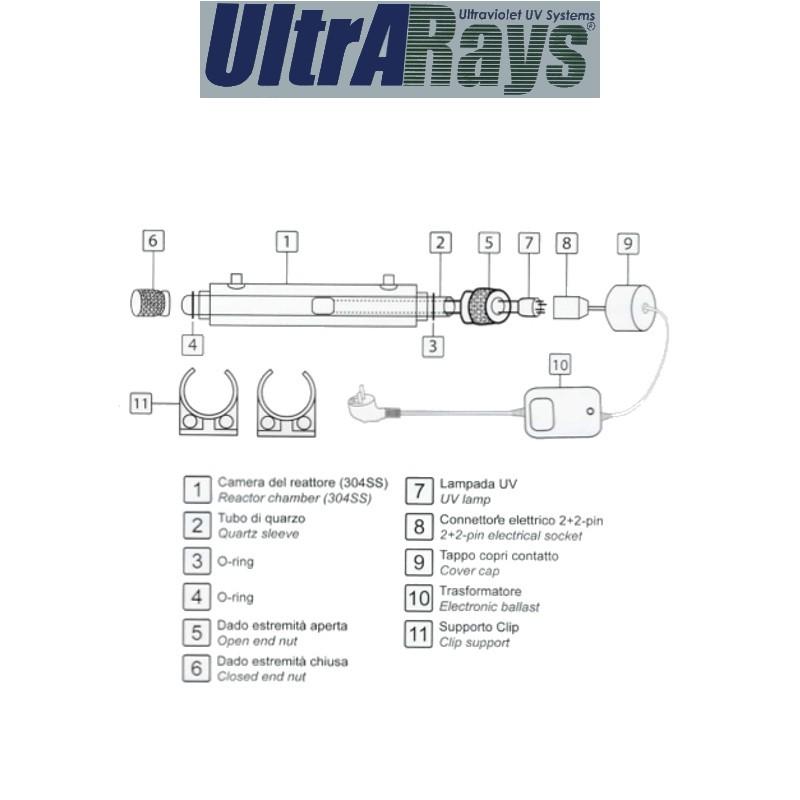 UltraRays UV 6 Watt Πλήρες Σύστημα Λάμπας UV - UltraRays