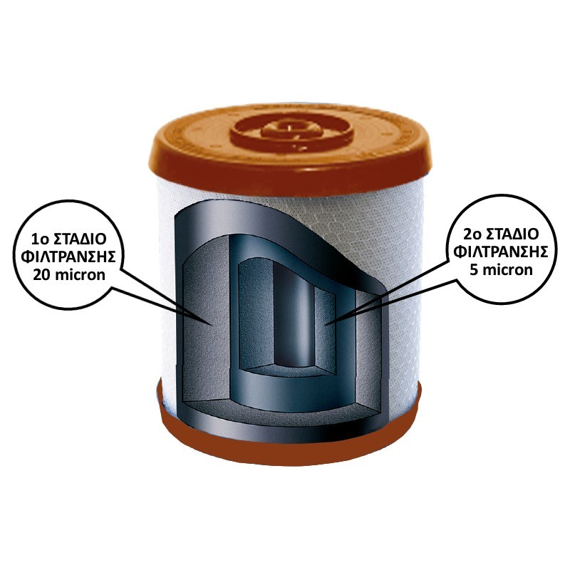 Aquaphor B520-13 CarbonBlock 5 micron Ανταλλακτικό Φίλτρο - Aquaphor